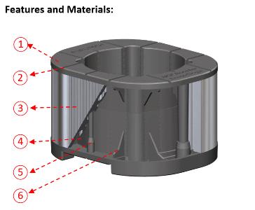 Furutech NCF Brace structure инет